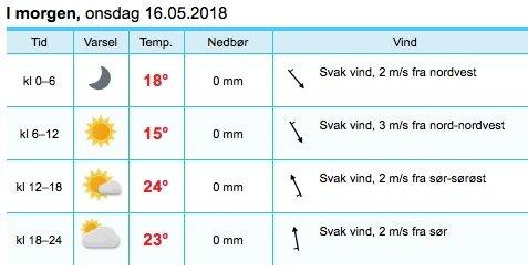 Skjermbilde 2018-05-15 kl. 13.19.13